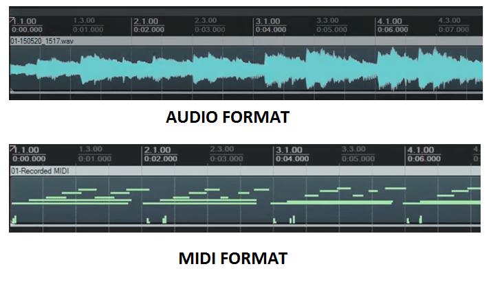 MIDI VS Audio recording formats