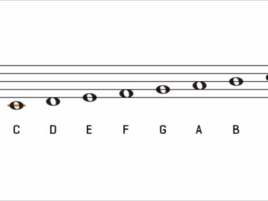 Notes Of C Major